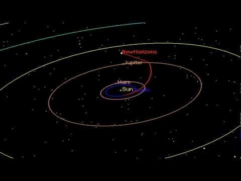 New Horizons Trajectory Animation