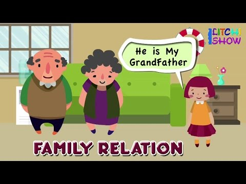 Learn Family Relations Names for Kids | Family Members for Kids | Family Relations For Children