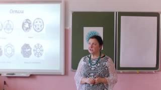 Урок технологии 8 класс
