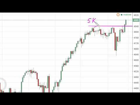 NASDAQ Technical Analysis for September 23 2016 by FXEmpire.com