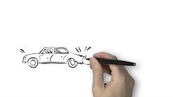 Why Should You Have Car Insurance?  white board video