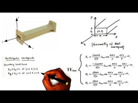 Rectangular waveguide|| Derivation of Field component for TE and TM modes