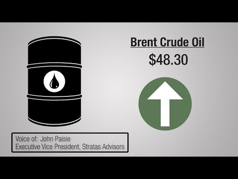 What's Affecting Oil Prices Week of 8-15-16