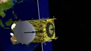 Launch Simulation of brazilian satellite Star One C2