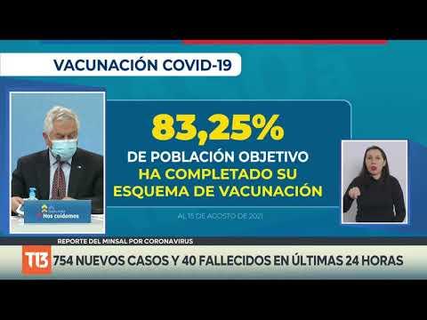 Coronavirus en Chile: Reporte 16 de agosto