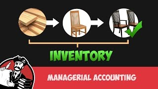 Raw Materials, Work in Process, and Finished Goods Inventory (Managerial Accounting Tutorial #23)