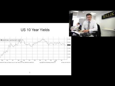 Paul Kavanagh's Market Update, 6 May 2014