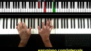Lesson #6 How To Learn Intervals Using Familiar Melodies On Piano