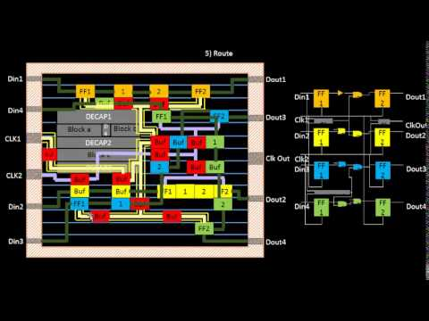 How to Route - DRC Clean - Parasitic Extraction ?? Learn @ Udemy- VLSI  Academy