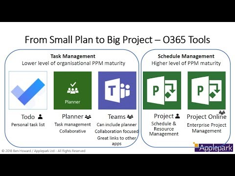 From Big Project to Small Plan in Planner and To-Do