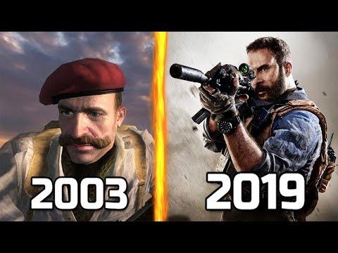 Все Части Call Of Duty от ХУДШЕЙ к ЛУЧШЕЙ (2003 - 2019)