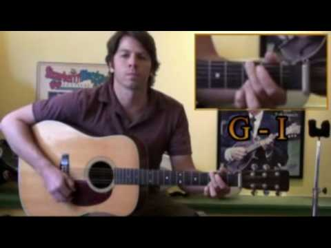 Reading Guitar Chords - G position