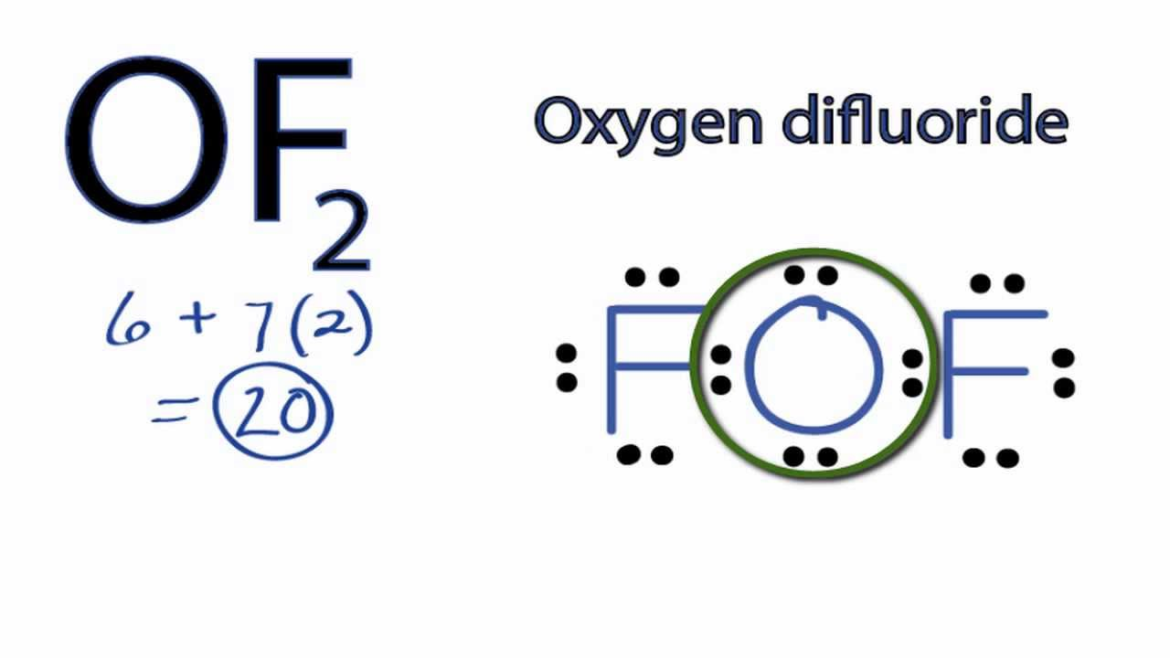 hight resolution of dot diagram of oxygen