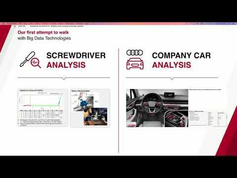 Building Audi's enterprise big data platform