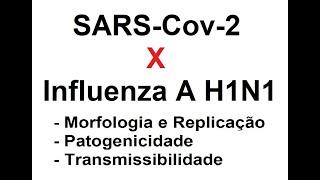 Diferenças entre Influenzavirus/A/H1N1 (Influenza) e o SARS-Cov-2 (COVID-19).
