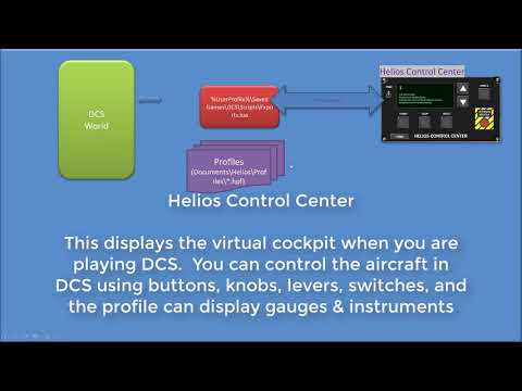 Overview of the Helios Virtual Cockpit System for DCS - YouTube