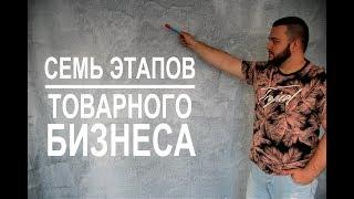 7 этапов товарного бизнеса. Зубов Александр.