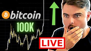 HERE'S WHAT BITCOIN DOES NOW!!!!!!!!! ⚠️ (CAUTION)
