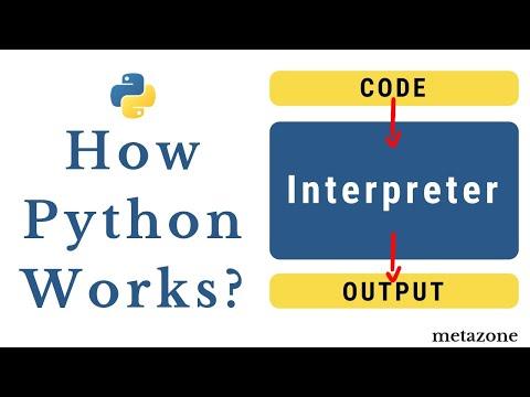 How Python Works? | python tutorial for beginners | Neeraj Sharma thumbnail