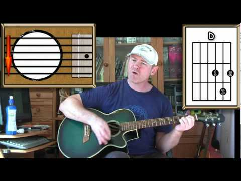 Proud Mary - Creedence Clearwater Revival - Acoustic Guitar Lesson ...