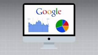 AVANSER - Online Call Tracking