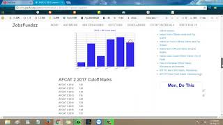 AFCAT 2 2017 Answer Key Expected Cutoff Marks