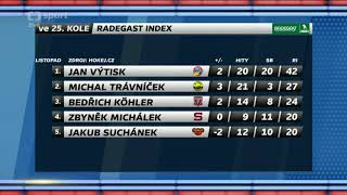 Buly   hokej zive Výsledky a reportáze z utkání 22  kola Tipsport extraligy