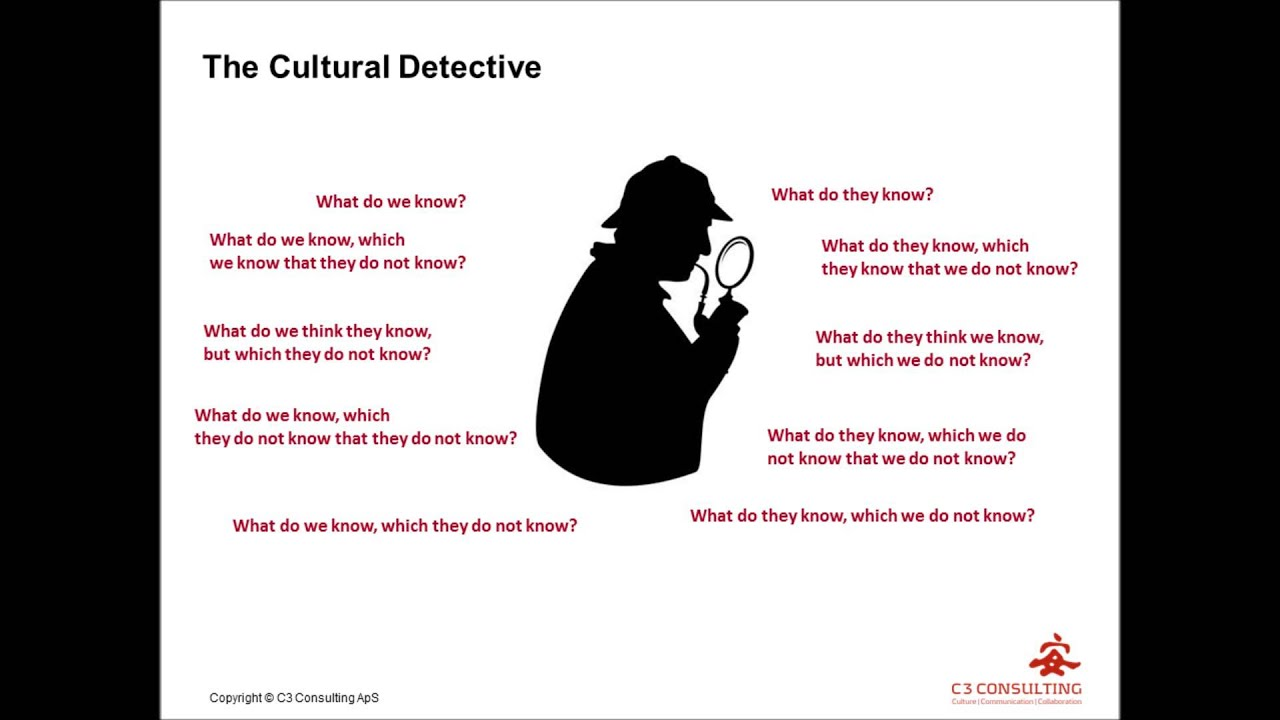 cultural misunderstanding Cultural misunderstandings when you consider the many conflicts that are  occurring between cultures worldwide, it is not surprising that.