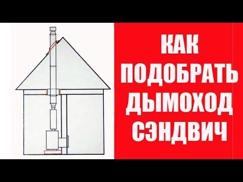 Монтаж дымохода тис луганск проверка дымоходов