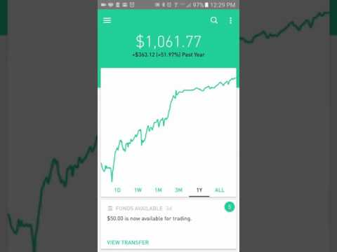 ROBINHOOD: 1 Year Review of Trading Stocks Commission Free!