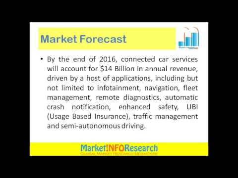 The Connected Car Ecosystem 2016 – 2030 – Opportunities, Challenges, Strategies & Forecasts
