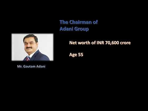 Richest people in India 2017- Net worth