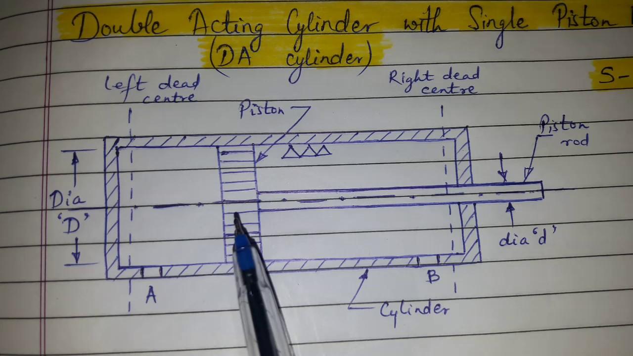 Double acting cylinder with Single piston rod  YouTube
