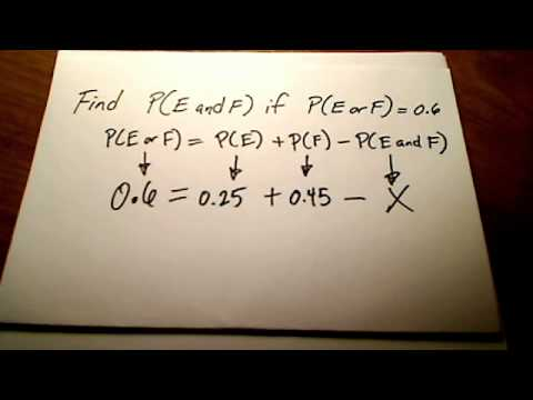 Stats: General Addition Rule for Probability - YouTube
