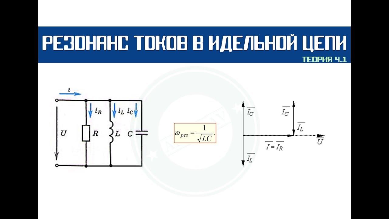 РЕЗОНАНС ТОКОВ в идеальной и реальной цепях │Теория ч. 1