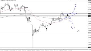 USD/JPY Technical Analysis for March 20, 2019 by FXEmpire.com