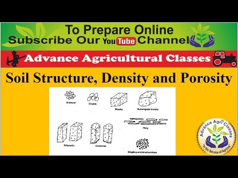 Soil structure density and porosity for agricultural for Soil meaning in hindi