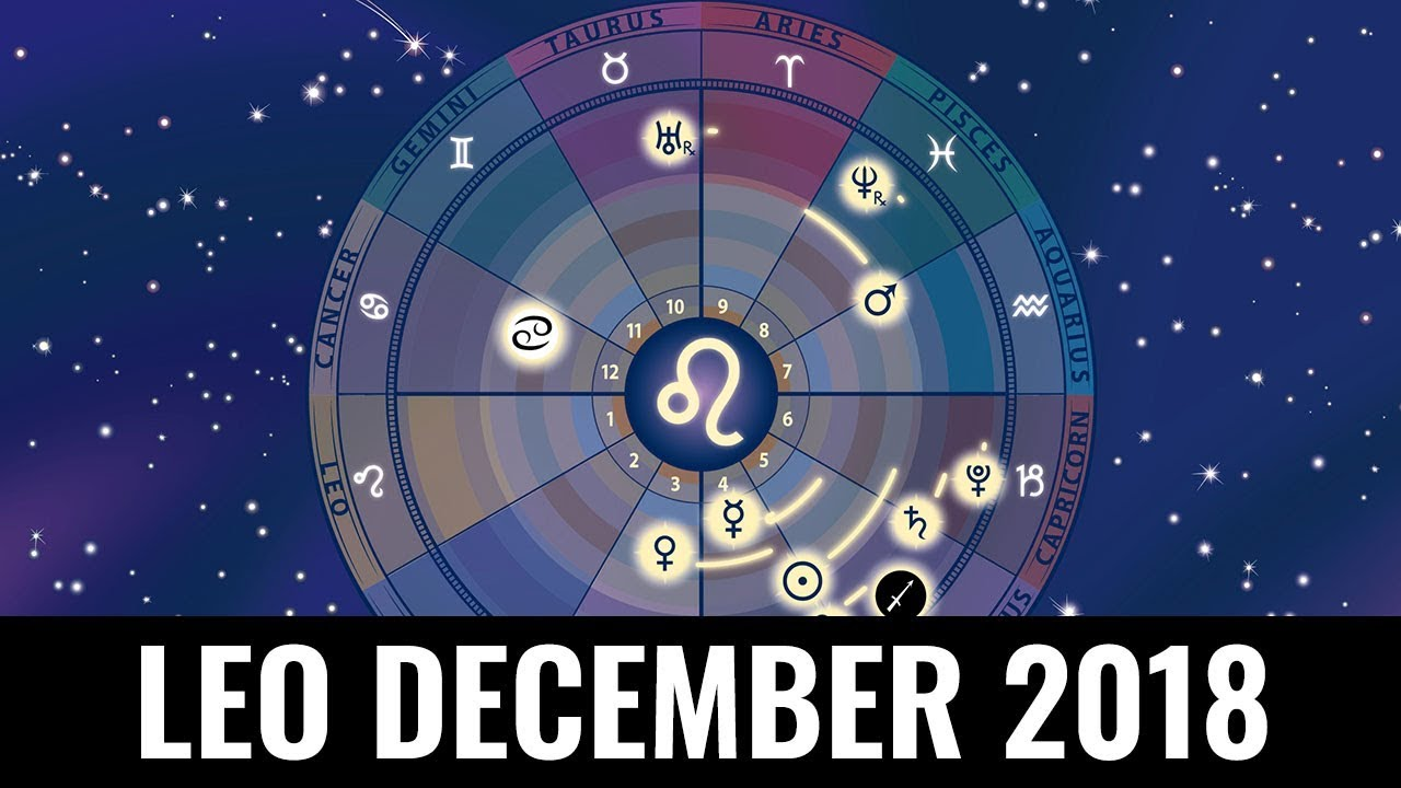 Daily Horoscope 12 November, 12222