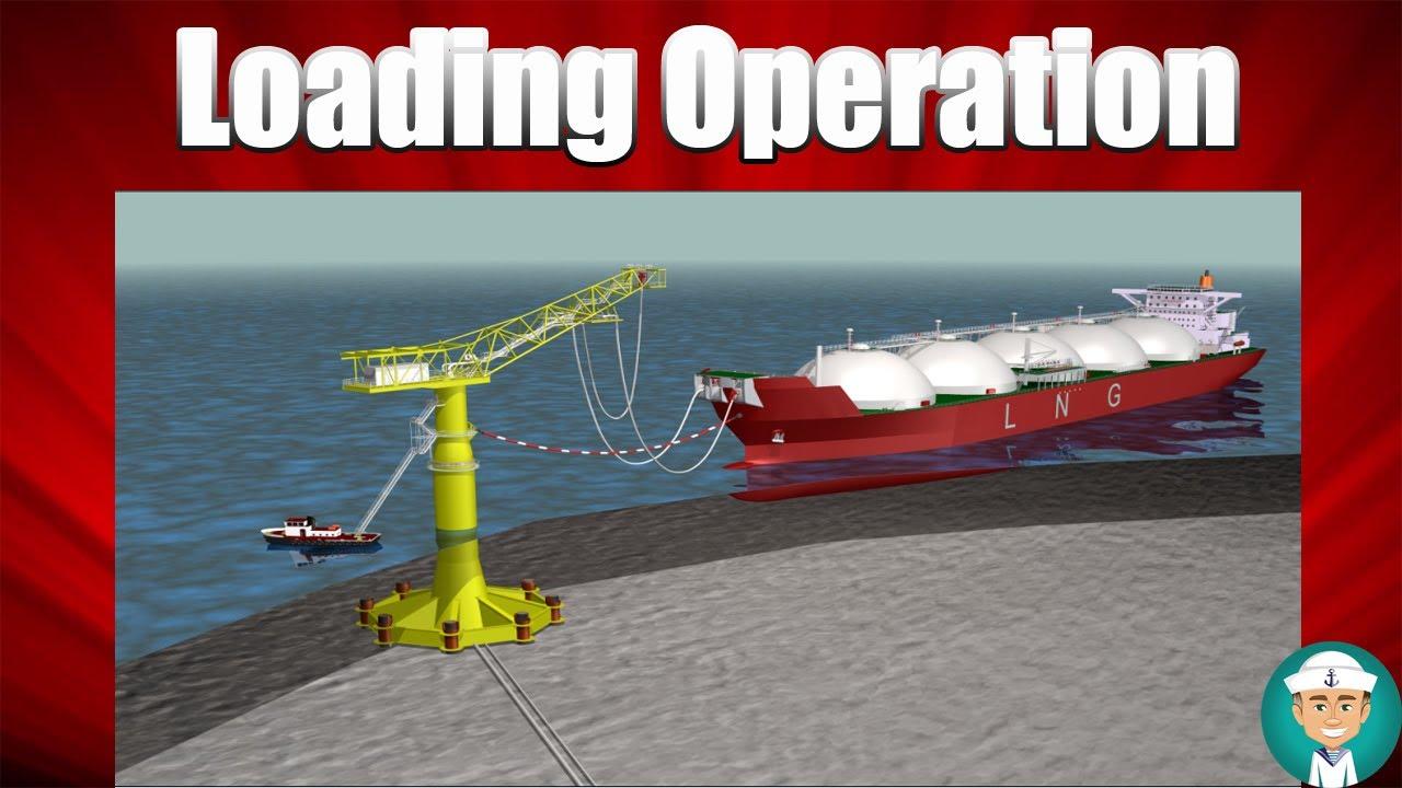 Tanker Loading Operation