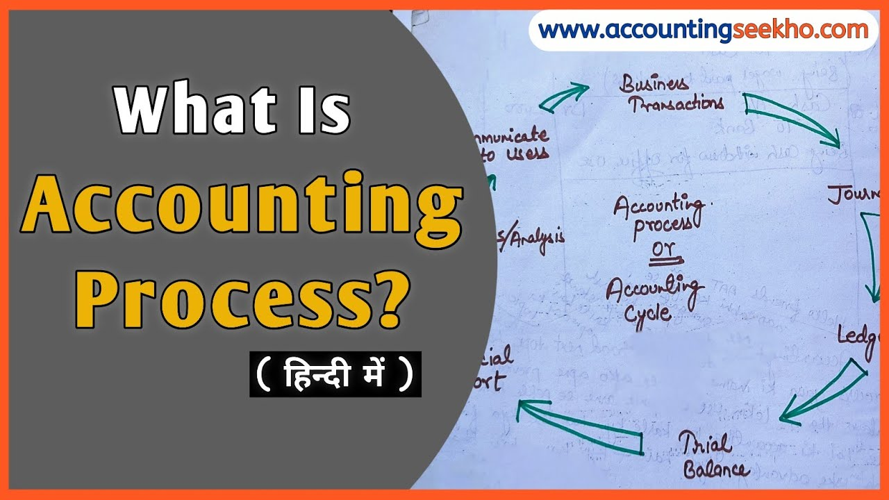 What is accounting process in hindi with diagram video3 youtube what is accounting process in hindi with diagram video3 ccuart Images
