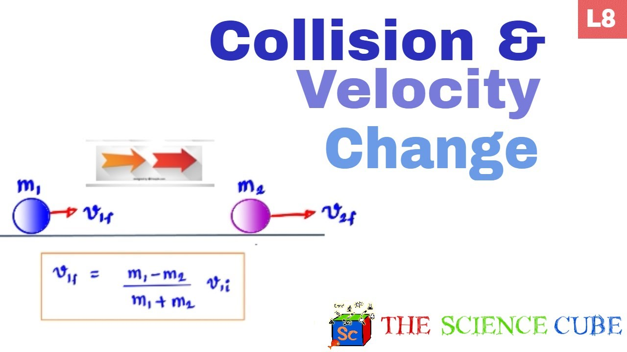 Elastic Collision Velocity Change With Varying Mass 8 Youtube