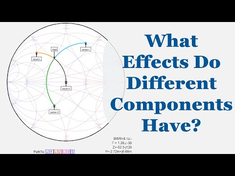 #93: What Effects Do Different Components Have?