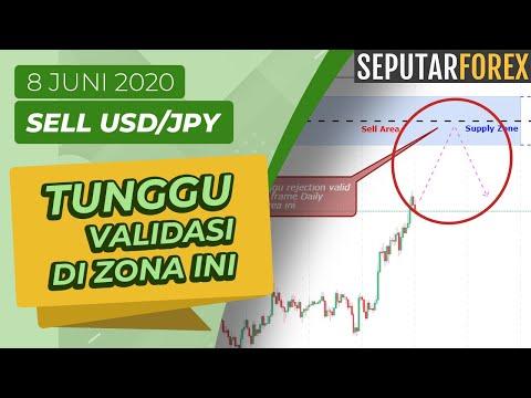 peluang-trading:-sell-setelah-pantulan-dari-zona-supply