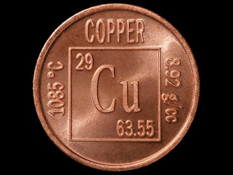 Copper overview, an investor's perspective