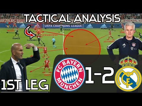 How Jupp's Bayern Almost Outlcassed Zidane's Real Madrid In Semi Finals: Tactical Analysis