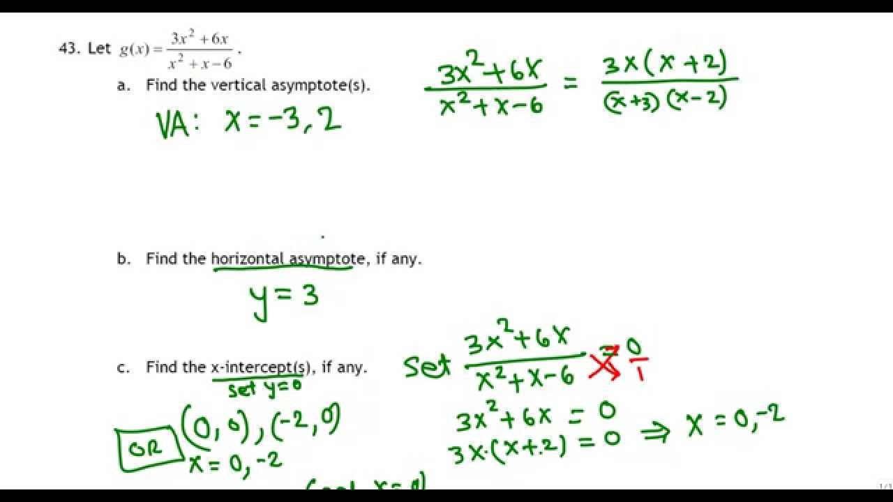 Domain, Asymptotes, Intercepts of a rational function ...