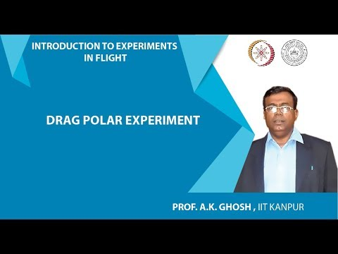 Lect 04 Drag Polar Experiment