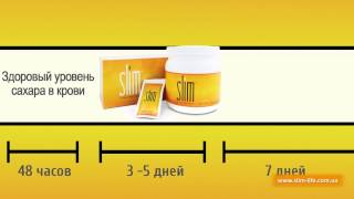 Как принимать Bios Life Slim от Unicity International