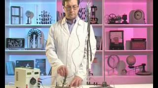 Взаимодействие параллельных проводников с током(физика 11 класс)