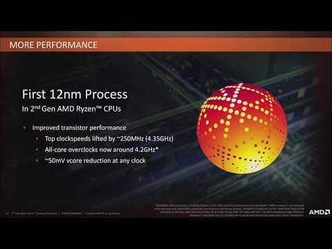 Tech Rumour Mill - Vega, Epyc, DDR5 And Nvidia 1180